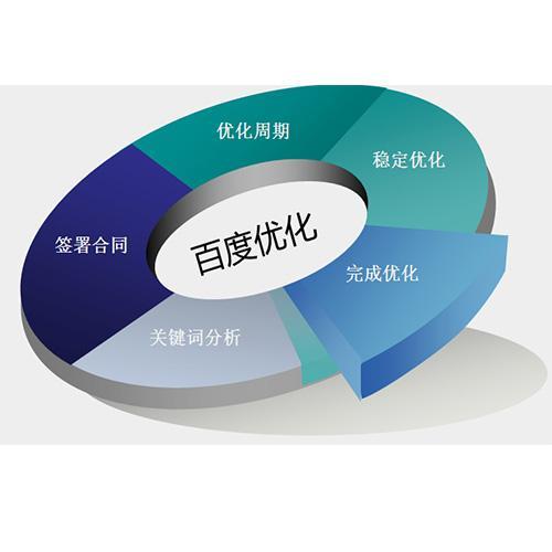 武汉营销型网站建设
